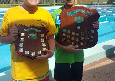 Guild Winners