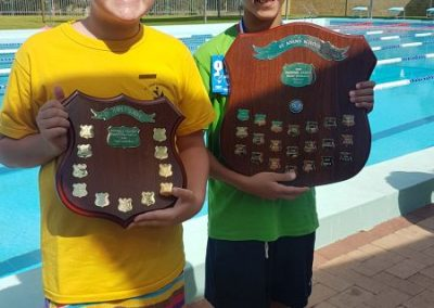 Guild-Winners